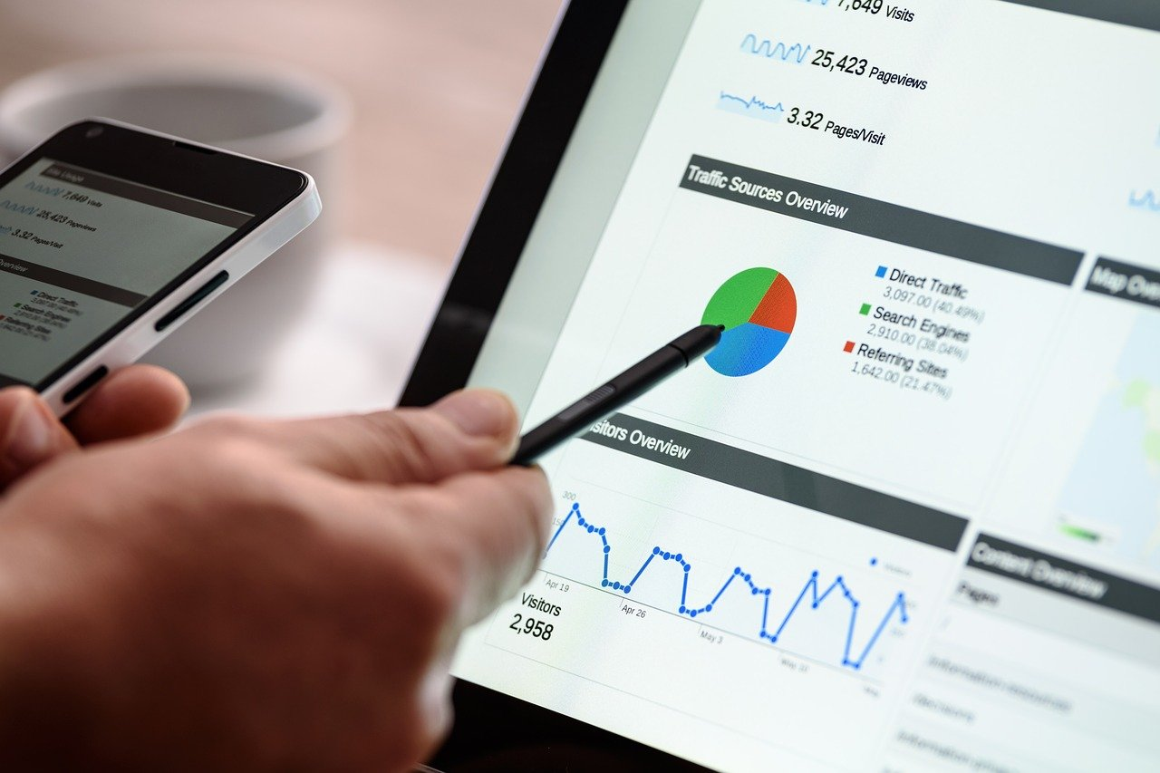 How Digital Marketing Can Change Your Whole Business Outlook